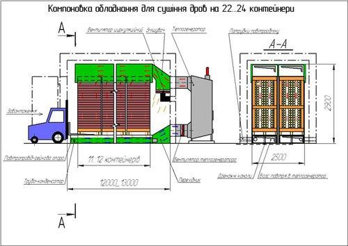 компоновка обладнання для сушіння дров на 22 ... 24 контейнера